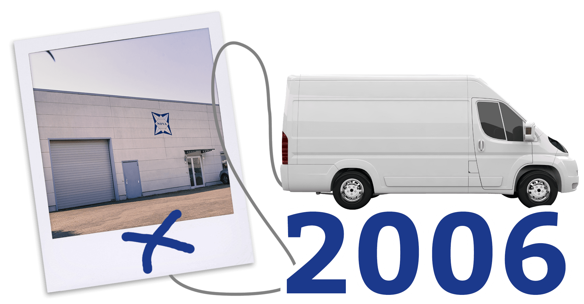 NOVA Elektronik 2006
